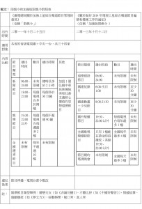 Microsoft Word - 限娛令2_編輯張珮儀-1