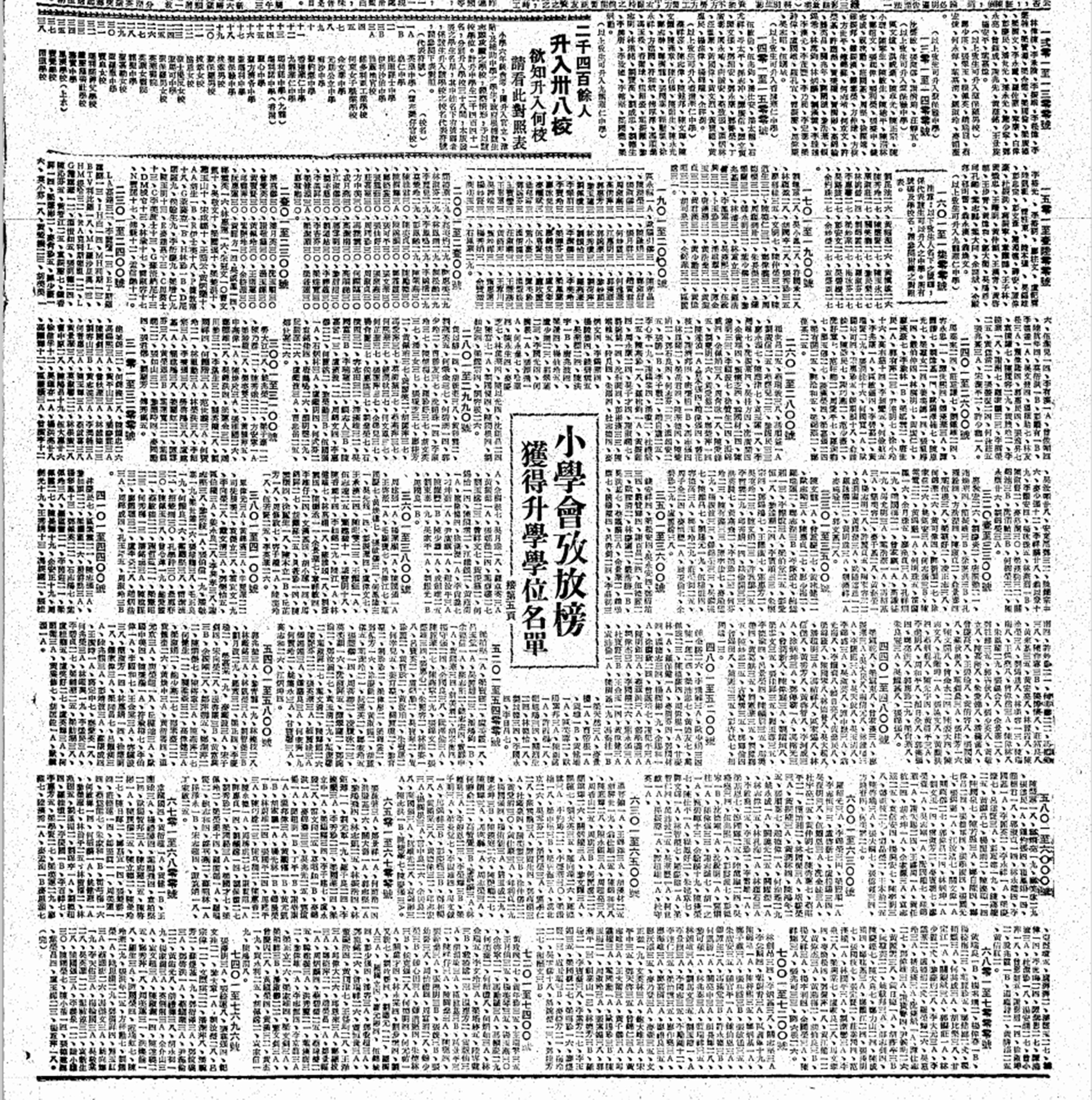 http://ubeat.com.cuhk.edu.hk/wp-content/uploads/2018/135_hkhistory_result.jpg