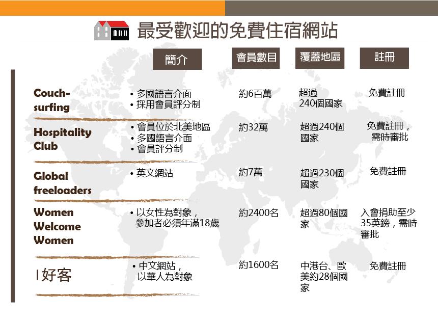 Webpresentation_table_20140226