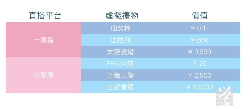 126_china_table